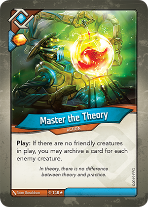 Card image for Master the Theory